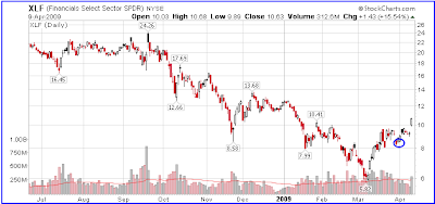 Goldman retreats from options as stock derivatives trading struggles
