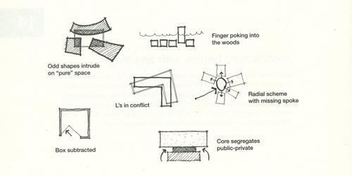 Negative Space: The Process Of Designing: Context, Concept, Diagram, & Parti