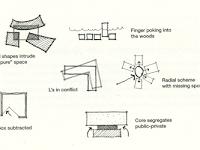 Concept Diagram Architecture