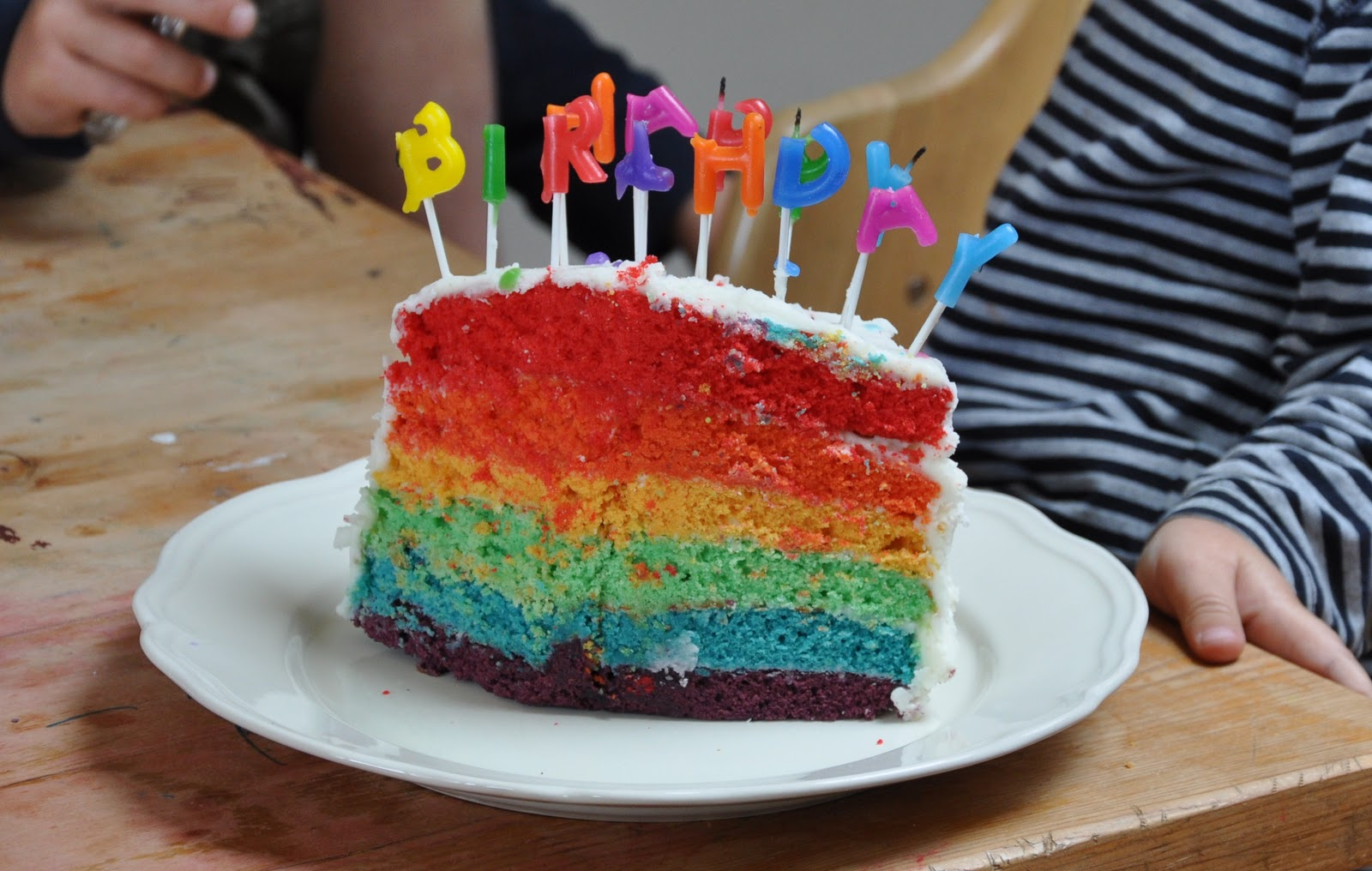 Best Birthday Cake Recipe