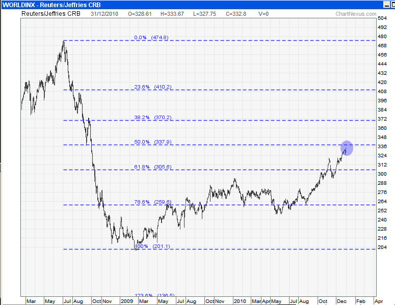 technical analysis of stocks and commodities pdf