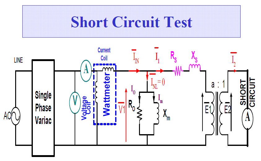 In This Circuit No Current Is Drawn By The Input Itself So The