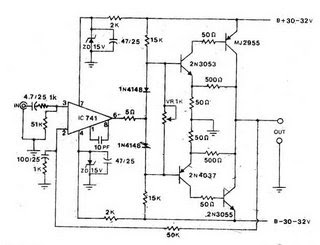Electronics Circuits: Power Amp OCL by 741+2N3055+MJ2955