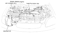 Zumotor: Tuned airbox design considerations for a modern