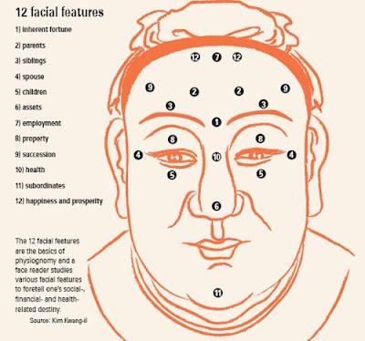 Oriental Facial Features 18