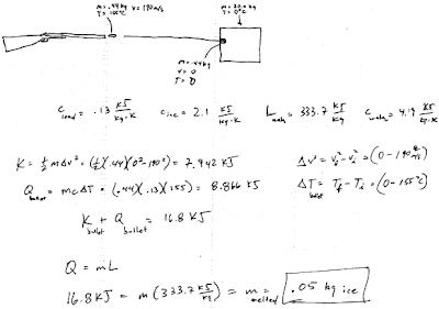 P-dog's blog: boring but important: Physics final exam