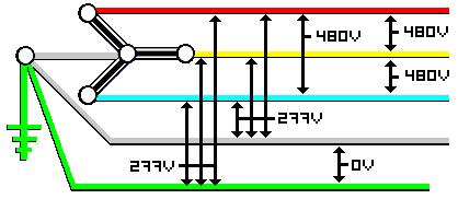 3 phase color code sheet 3 free engine image for user 277v wiring color code high voltage wye wiring, high, free engine image for user