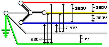 phase wye delta wiring diagram images this beginners design courseelectrical for more detail please