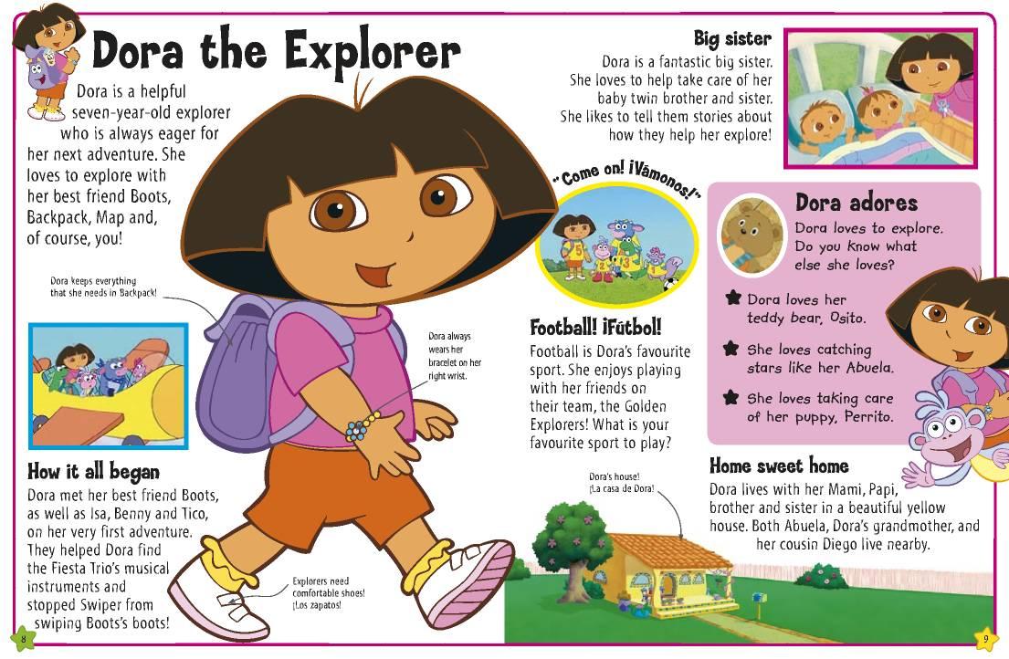 Dora La Exploradora Archivos - LaCelebracion.com