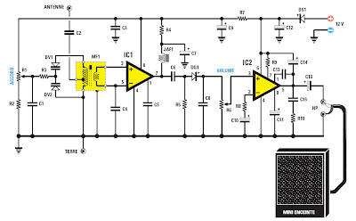 A receiver medium waves with two integrated circuits