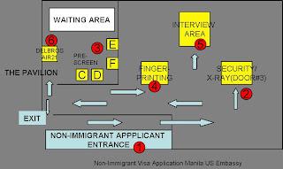Pinayflipflops: US Embassy Non-Immigrant Visa Application