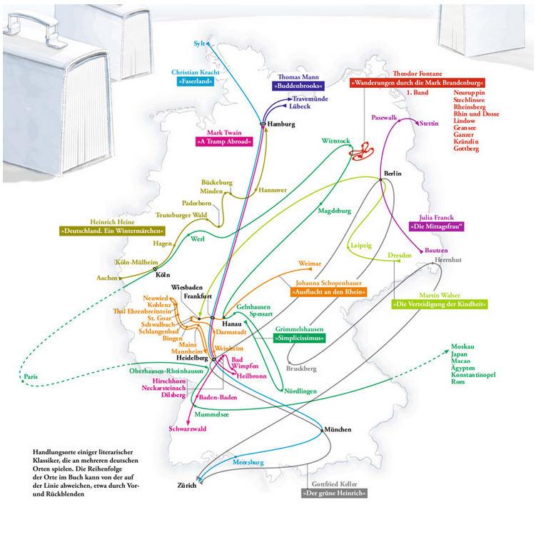 Wohndesign Deutschland Die Klassiker: Blick Auf Die Welt: Klassiker Unterwegs