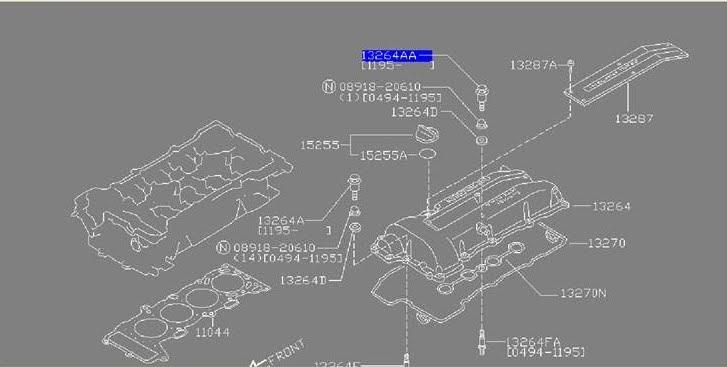 KP Gasket: How to Diffrentiate Gasket of SR20DET Engine