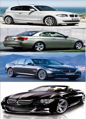 Piramide+BMW - Vender más sin bajar el precio: el efecto del valor de referencia