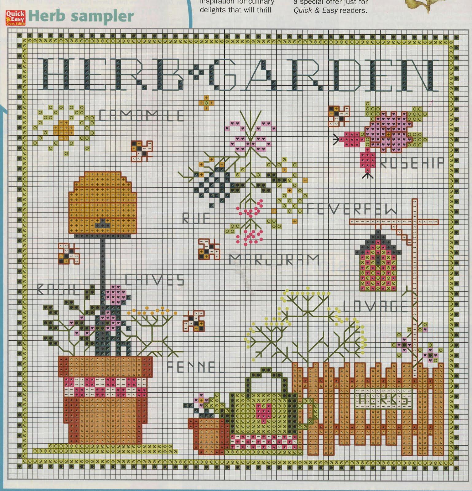 Gr ficos ponto cruz gr ficos de ponto cruz flores for Cross stitch kitchen designs