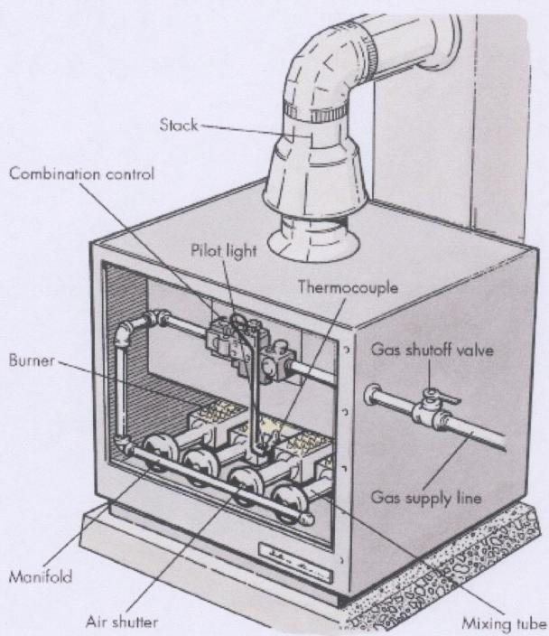 Air Ease Oil Furnace Manual download free - plexrutracker