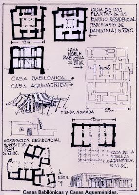 Todo Arte Caracter Sticas Generales De La Arquitectura Persa