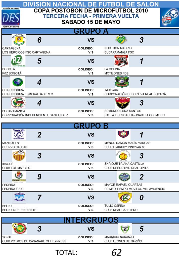 "Search Results for ""Tabla General De Bundesliga 2015"" - Calendar 2015"