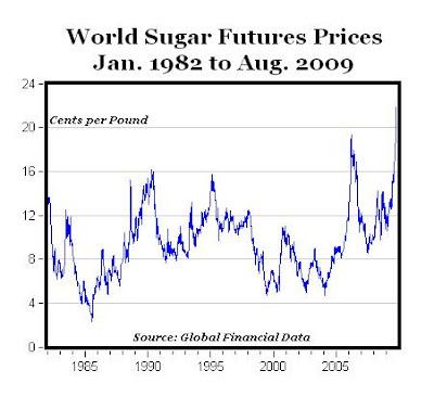 Big Sugar and The Sugar Racket - AEI