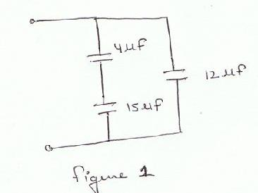Capacitance IITJEE TEST Series