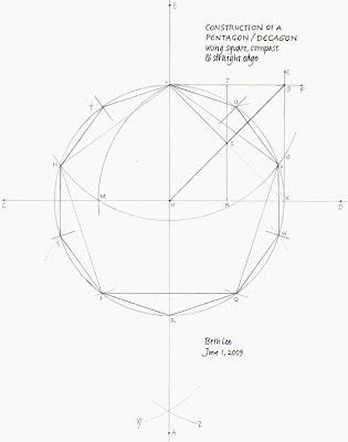 Constructing a pentagon / decagon