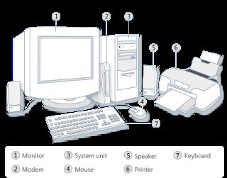 Nat's ICTL: Computer Parts and Components