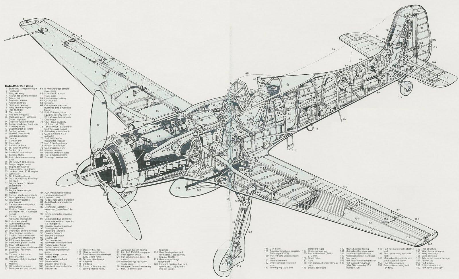 Nazi Jerman Focke Wulf Fw 190 Pesawat Tempur Yang
