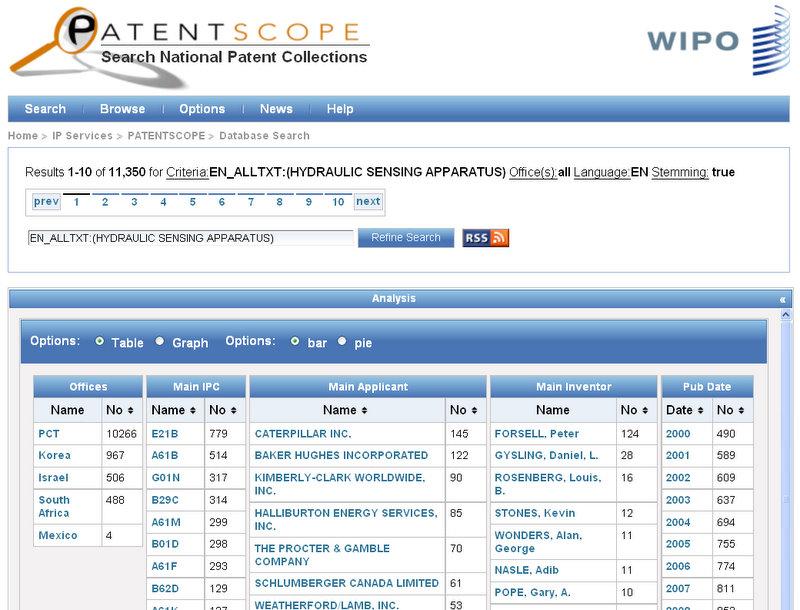 Patentscope