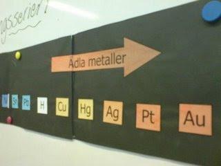 ädla metaller engelska