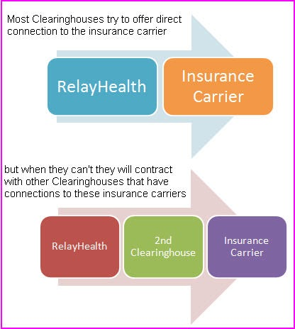 Insurance Claims Xl Insurance Claims Number