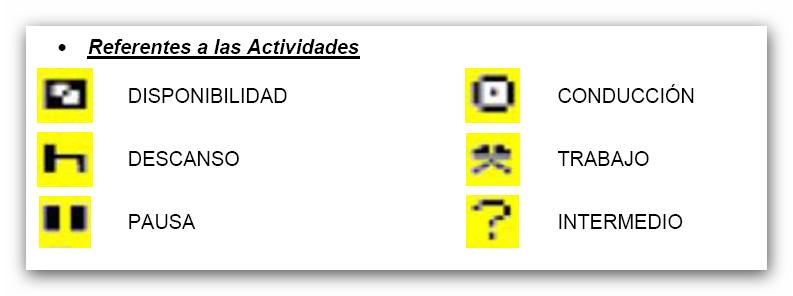 Tacograferos Interpretacin de pictogramas del Tacgrafo