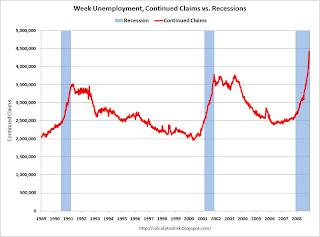 Il tasso di disoccupazione ha continuato crediti