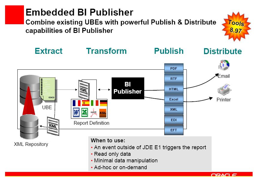 Oracle Open World - JD Edwards EnterpriseOne Tools Strategy