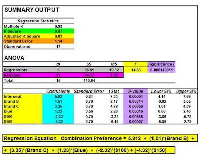Regression analysis excel 2010 pdf