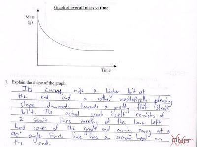 https://i1.wp.com/4.bp.blogspot.com/_pte2XO66Nwg/SBn_eriSEwI/AAAAAAAABO0/PLA0SJAKJEM/s400/funny_exam_answer2.jpg?w=640