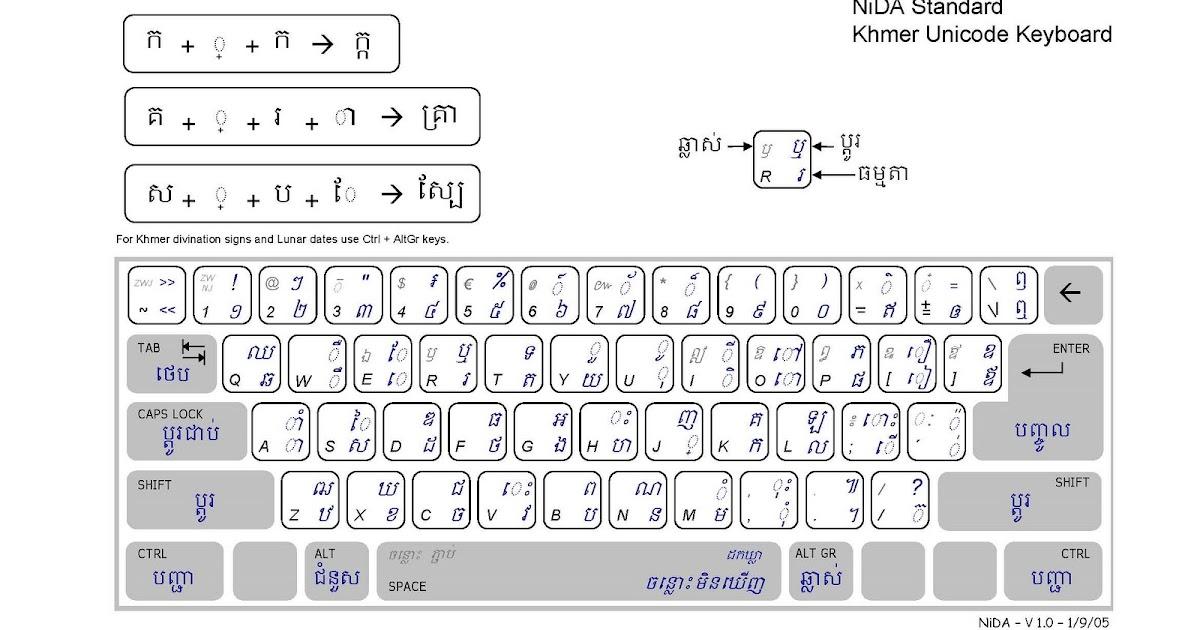 khmer unicode download for mac