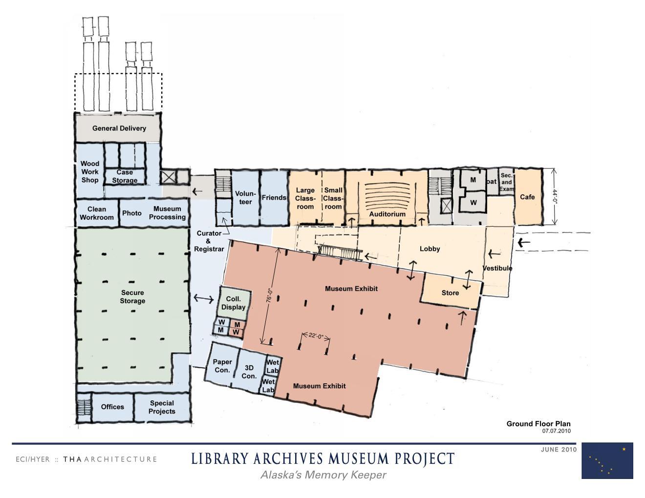 State Library Archives Museum Project: Concept Workshop - Juneau, Alaska