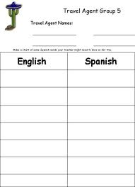 Education World All about  Beginning Spanish Worksheets