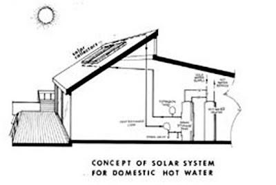 Architecture Homes: Passive Solar House Design,Passive
