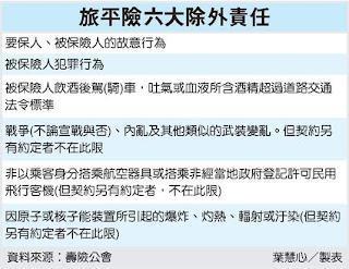 養尊處優: 2010-05-16