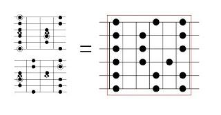 Lead Guitar from hell: Escala Pentatónica, 3 notas por cuerda