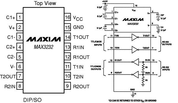 celtico: Diagrama electrónico drivers motores