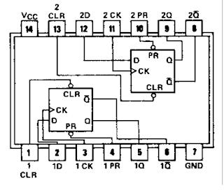 CIRCUITOS DIGITALES II: contador de 0 a 6 con flip flop D