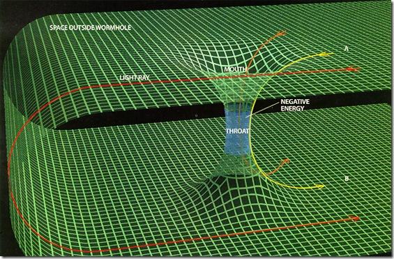 Vemos más allá: Espiritualidad: La cuarta dimensión y el plano astral