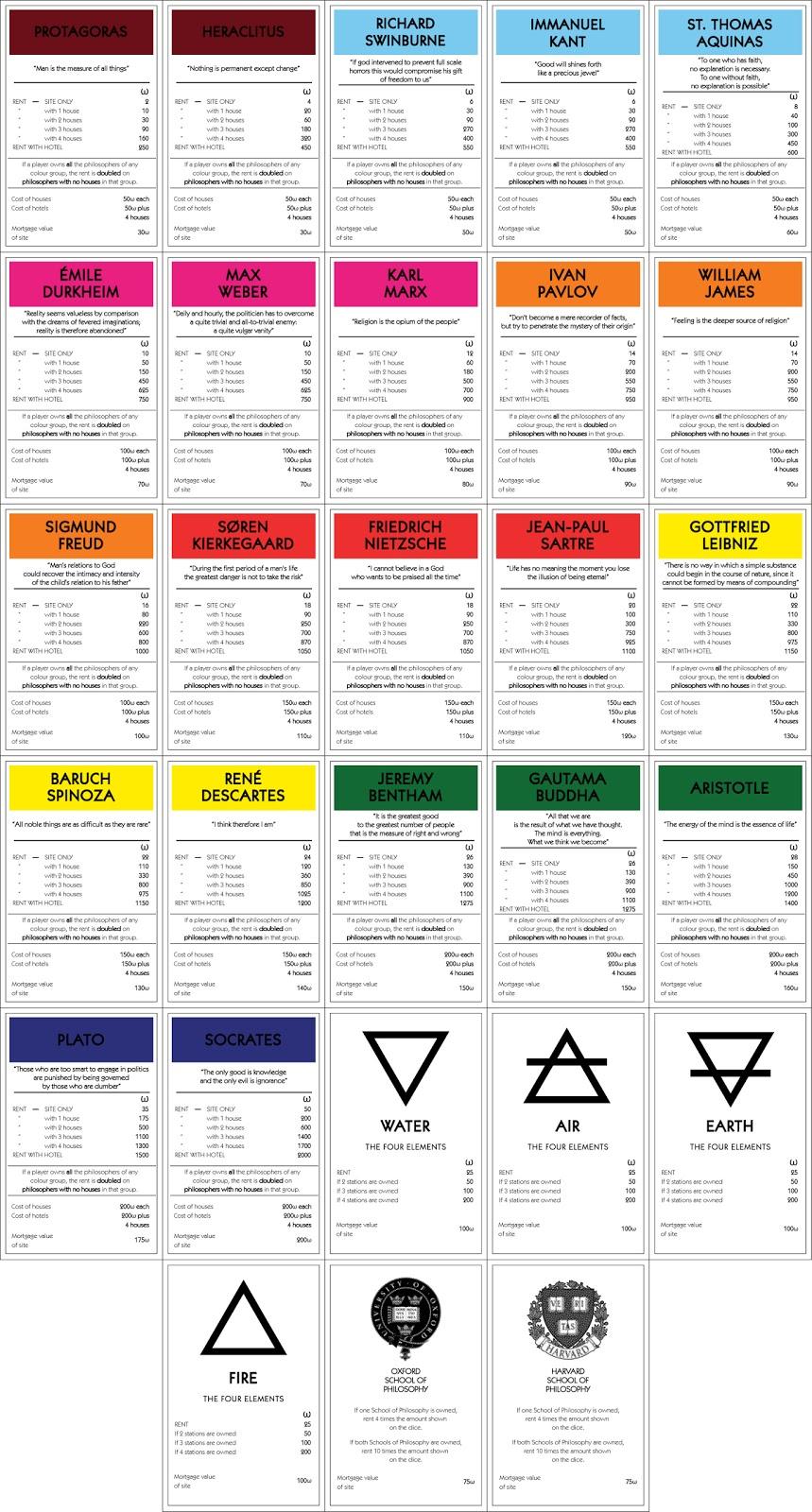 design practice: final property cards