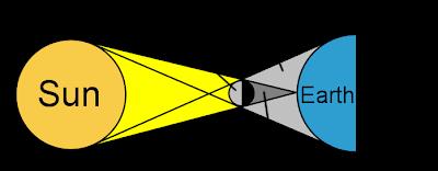 electromagnetic spectrum diagram labeled understanding hvac wiring diagrams today in fifth grade: june 2010