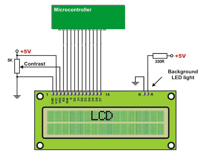 8051 Interfacings  Lcd Interfacing