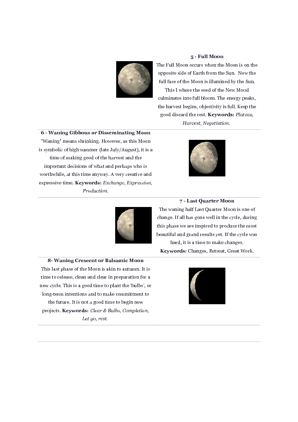 Moon Cycle Club and Lunar Life Guide