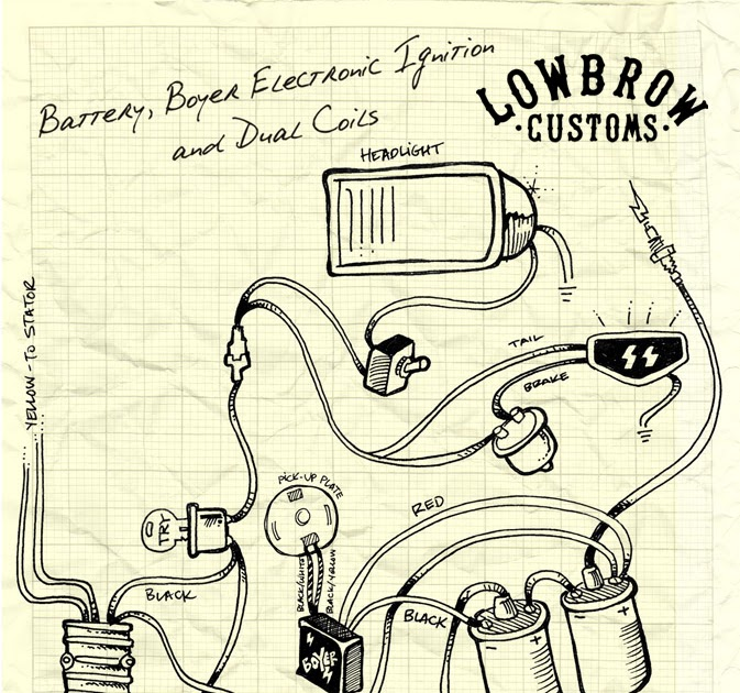 Old Biltwell Blog: Triumph Wiring Diagrams