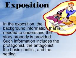 English Is Easy Exposition Text Hortatory Exposition